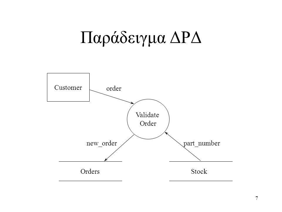 7 Παράδειγμα ΔΡΔ Orders order part_numbernew_order Customer Validate Order Stock