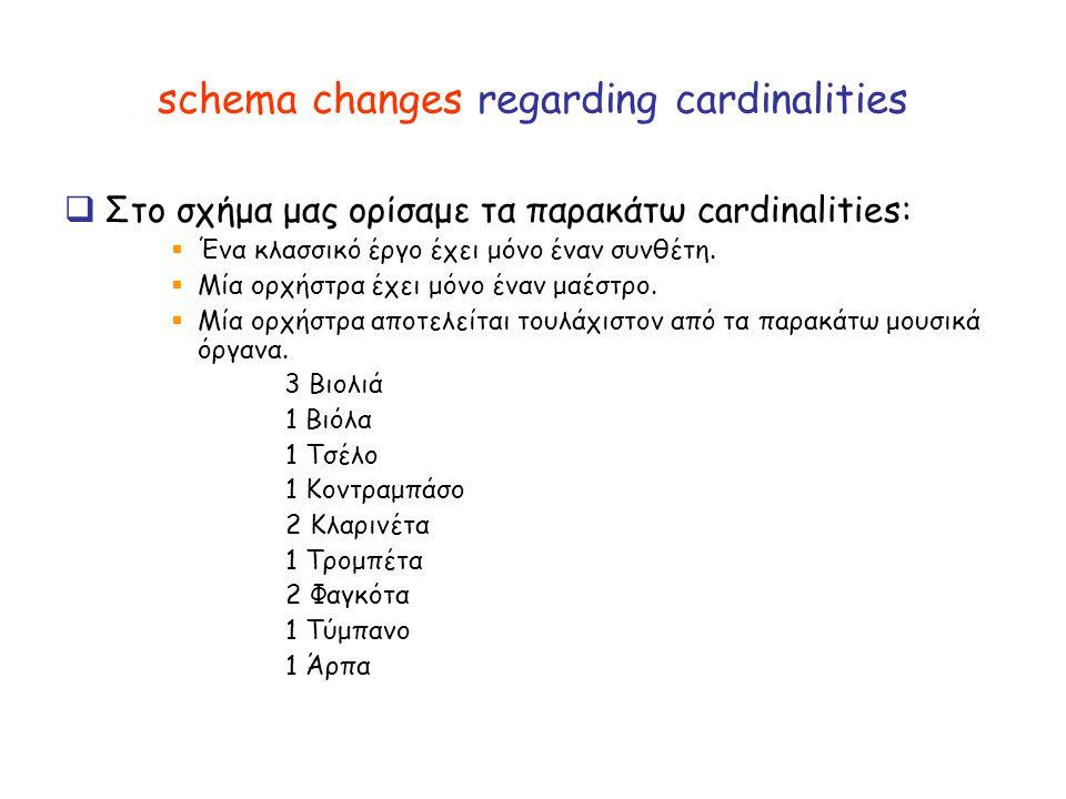 schema changes regarding cardinalities  Στο σχήμα μας ορίσαμε τα παρακάτω cardinalities:  Ένα κλασσικό έργο έχει μόνο έναν συνθέτη.