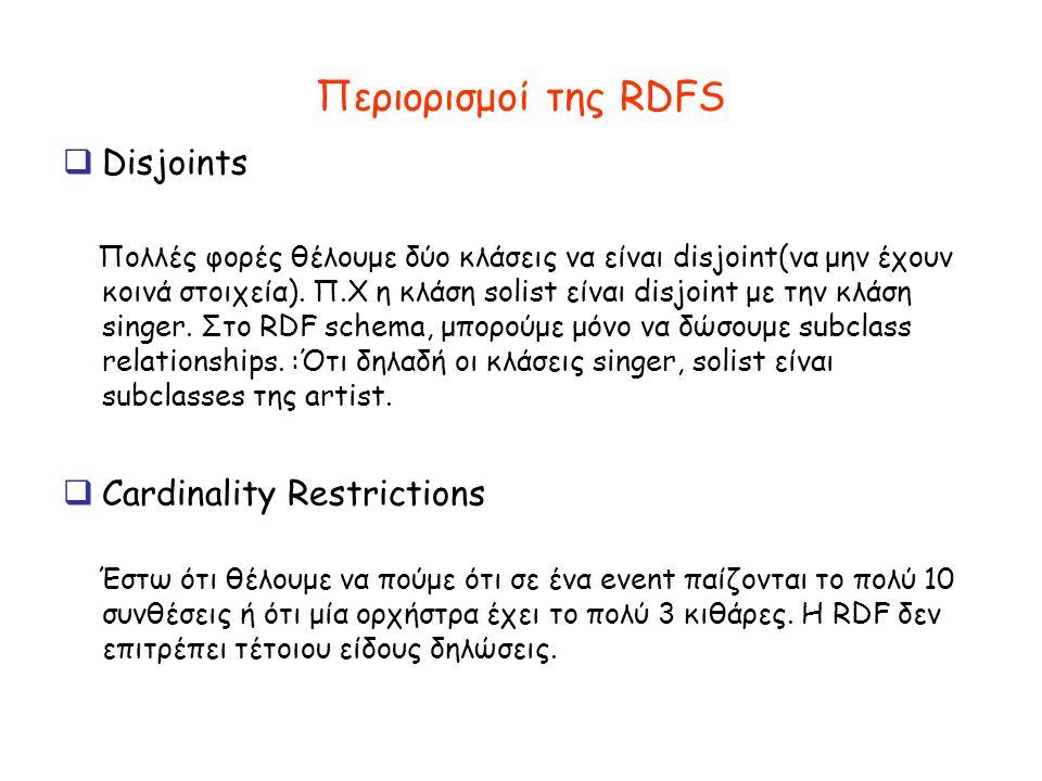 Περιορισμοί της RDFS  Disjoints Πολλές φορές θέλουμε δύο κλάσεις να είναι disjoint(να μην έχουν κοινά στοιχεία).