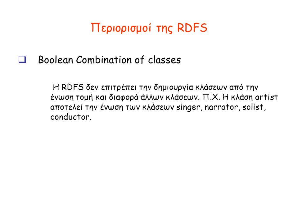 Περιορισμοί της RDFS  Boolean Combination of classes H RDFS δεν επιτρέπει την δημιουργία κλάσεων από την ένωση τομή και διαφορά άλλων κλάσεων.