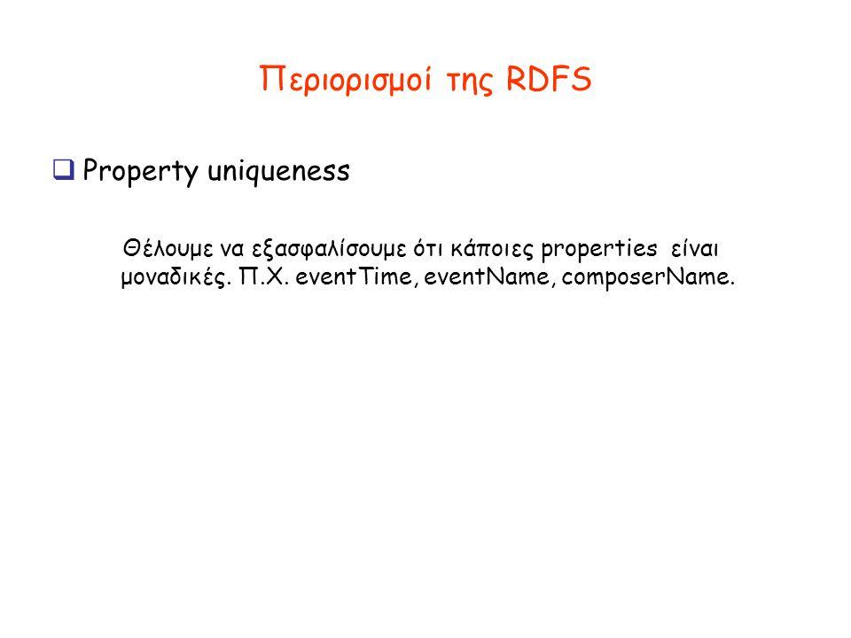 Περιορισμοί της RDFS  Property uniqueness Θέλουμε να εξασφαλίσουμε ότι κάποιες properties είναι μοναδικές.