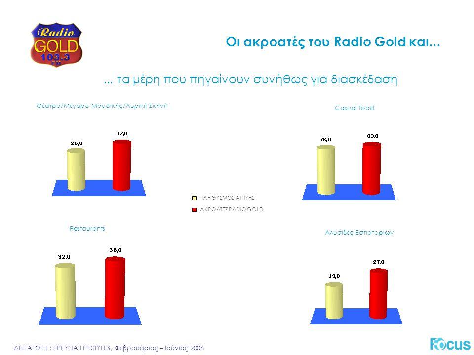 Οι ακροατές του Radio Gold και...