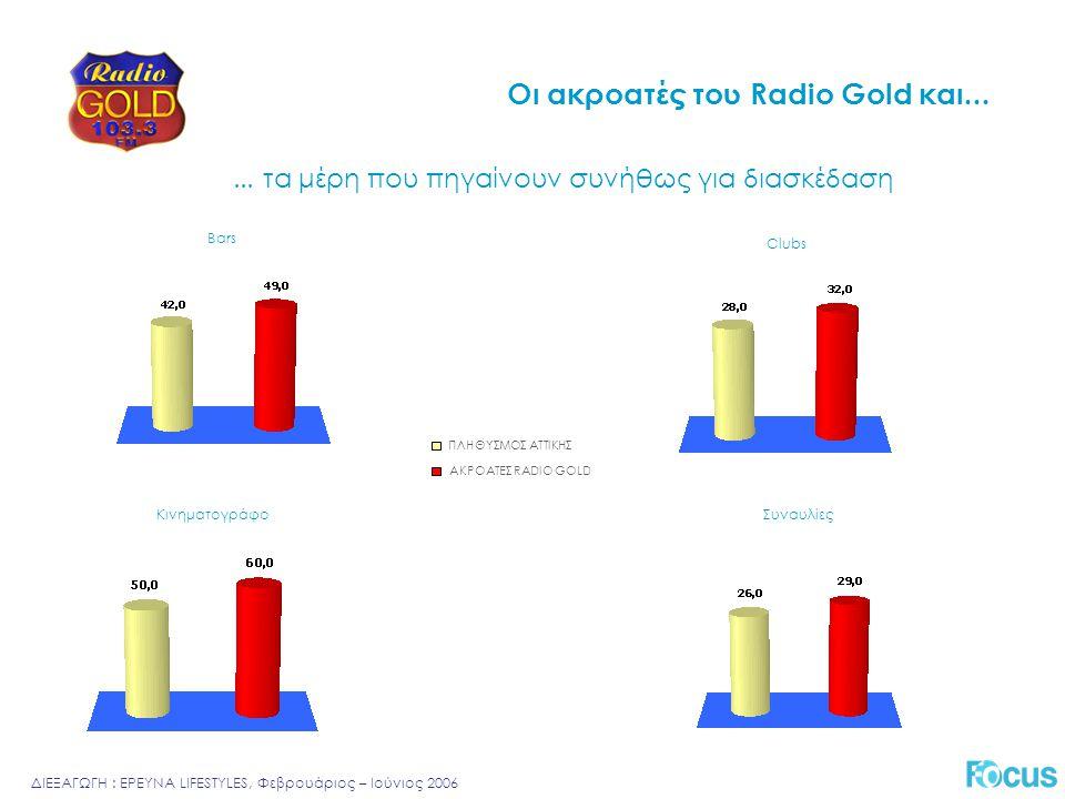 Οι ακροατές του Radio Gold και... Bars Clubs % ΣυναυλίεςΚινηματογράφο...