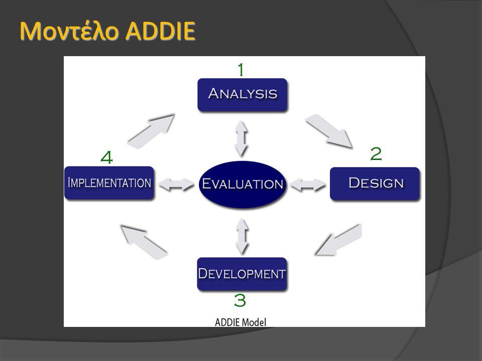 Analysis Στη φάση αυτή  γίνεται λεπτομερής καθορισμός του προβλήματος,  καθορίζονται οι διδακτικοί στόχοι και  αναγνωρίζεται το μαθησιακό περιβάλλον και οι προυπάρχουσες γνώσεις του μαθητή.