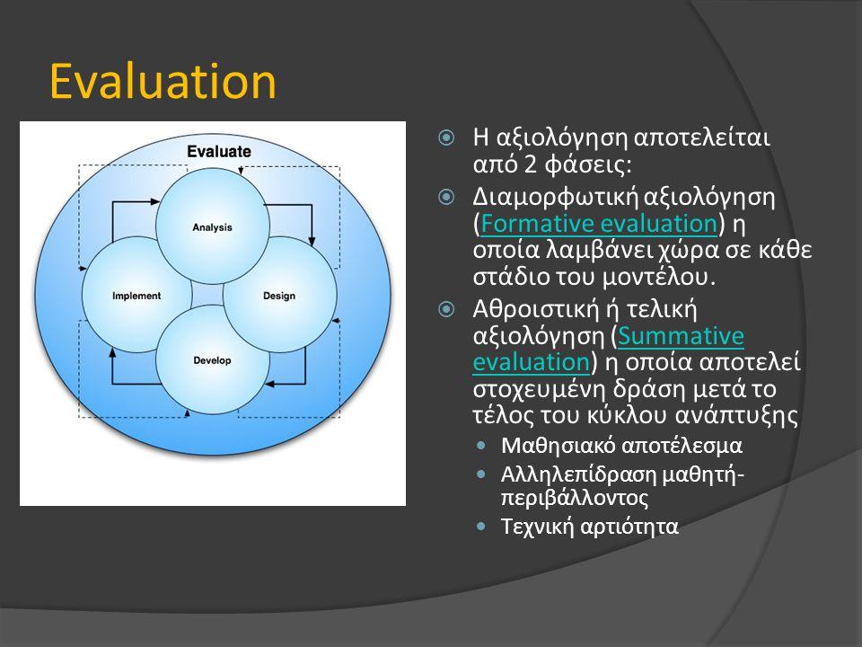 Evaluation  Η αξιολόγηση αποτελείται από 2 φάσεις:  Διαμορφωτική αξιολόγηση (Formative evaluation) η οποία λαμβάνει χώρα σε κάθε στάδιο του μοντέλου