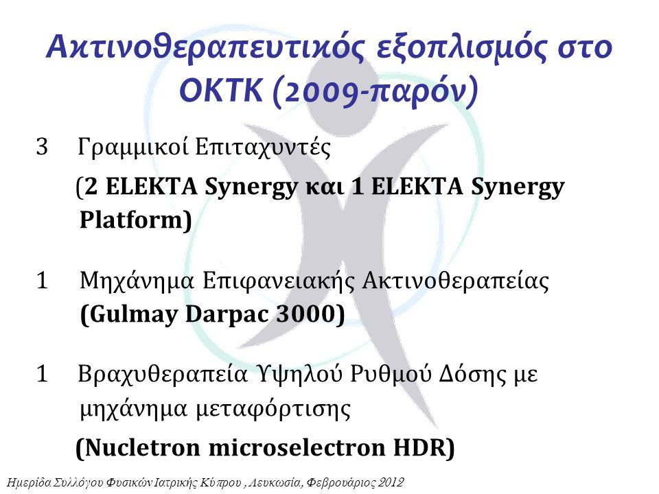 3 Γραμμικοί Επιταχυντές (2 ELEKTA Synergy και 1 ELEKTA Synergy Platform) 1Μηχάνημα Επιφανειακής Ακτινοθεραπείας (Gulmay Darpac 3000) 1 Βραχυθεραπεία Υ