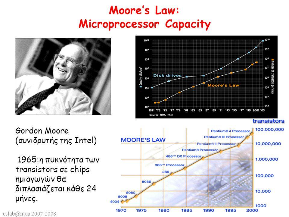 cslab@ntua 2007-2008 10 Moore's Law: Microprocessor Capacity Gordon Moore (συνιδρυτής της Intel) 1965:η πυκνότητα των transistors σε chips ημιαγωγών θα διπλασιάζεται κάθε 24 μήνες.