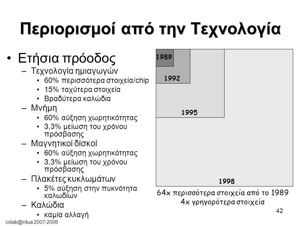 cslab@ntua 2007-2008 42 1998 1989 1992 1995 64x περισσότερα στοιχεία από το 1989 4x γρηγορότερα στοιχεία Περιορισμοί από την Τεχνολογία Ετήσια πρόοδος –Τεχνολογία ημιαγωγών 60% περισσότερα στοιχεία/chip 15% ταχύτερα στοιχεία Βραδύτερα καλώδια –Μνήμη 60% αύξηση χωρητικότητας 3,3% μείωση του χρόνου πρόσβασης –Μαγνητικοί δίσκοί 60% αύξηση χωρητικότητας 3,3% μείωση του χρόνου πρόσβασης –Πλακέτες κυκλωμάτων 5% αύξηση στην πυκνότητα καλωδίων –Καλώδια καμία αλλαγή