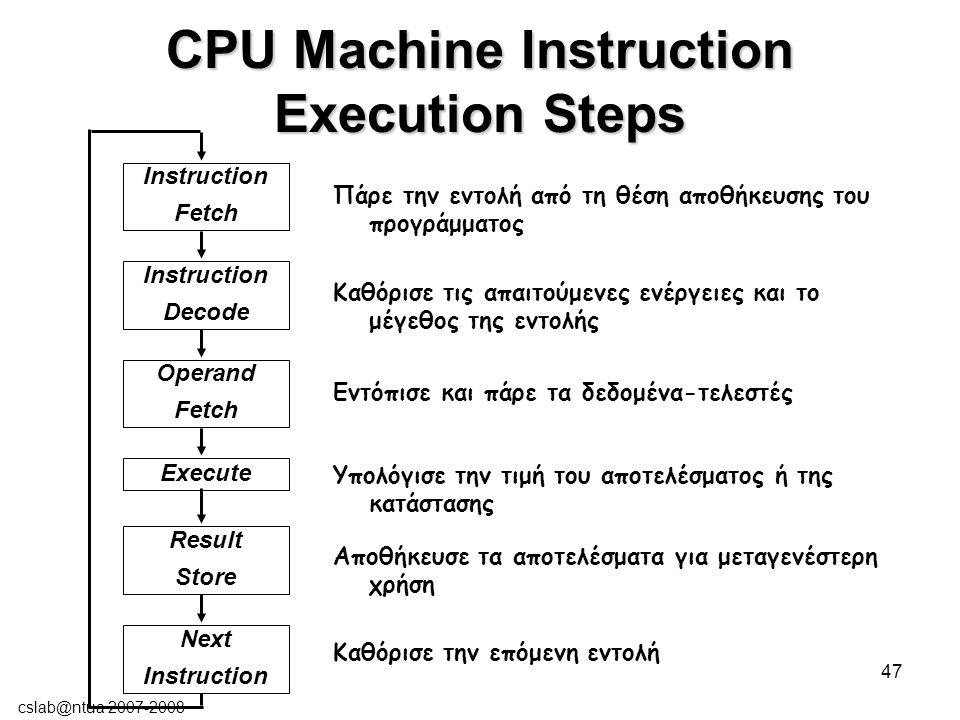 cslab@ntua 2007-2008 47 CPU Machine Instruction Execution Steps Instruction Fetch Instruction Decode Operand Fetch Execute Result Store Next Instruction Πάρε την εντολή από τη θέση αποθήκευσης του προγράμματος Καθόρισε τις απαιτούμενες ενέργειες και το μέγεθος της εντολής Εντόπισε και πάρε τα δεδομένα-τελεστές Υπολόγισε την τιμή του αποτελέσματος ή της κατάστασης Αποθήκευσε τα αποτελέσματα για μεταγενέστερη χρήση Καθόρισε την επόμενη εντολή