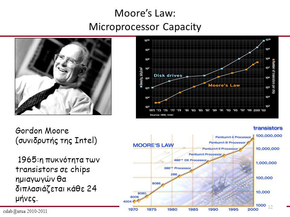Moore's Law: Microprocessor Capacity cslab@ntua 2010-2011 12 Gordon Moore (συνιδρυτής της Intel) 1965:η πυκνότητα των transistors σε chips ημιαγωγών θα διπλασιάζεται κάθε 24 μήνες.