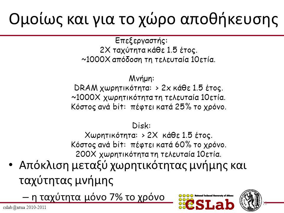 Ομοίως και για το χώρο αποθήκευσης Απόκλιση μεταξύ χωρητικότητας μνήμης και ταχύτητας μνήμης – η ταχύτητα μόνο 7% το χρόνο cslab@ntua 2010-2011 18 Επεξεργαστής: 2X ταχύτητα κάθε 1.5 έτος.