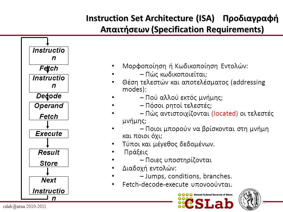 cslab@ntua 2010-2011 55 Instruction Set Architecture (ISA) Προδιαγραφή Απαιτήσεων (Specification Requirements) Μορφοποίηση ή Κωδικοποίηση Εντολών: – Πώς κωδικοποιείται; Θέση τελεστών και αποτελέσματος (addressing modes): – Πού αλλού εκτός μνήμης; – Πόσοι ρητοί τελεστές; – Πώς αντιστοιχίζονται (located) οι τελεστές μνήμης; – Ποιοι μπορούν να βρίσκονται στη μνήμη και ποιοι όχι; Τύποι και μέγεθος δεδομένων.