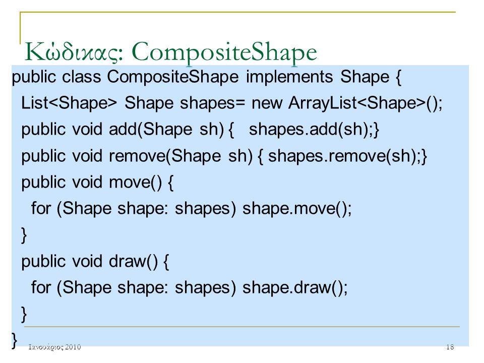 Ιανουάριος 201018 Κώδικας: CompositeShape public class CompositeShape implements Shape { List Shape shapes= new ArrayList (); public void add(Shape sh) { shapes.add(sh);} public void remove(Shape sh) { shapes.remove(sh);} public void move() { for (Shape shape: shapes) shape.move(); } public void draw() { for (Shape shape: shapes) shape.draw(); }