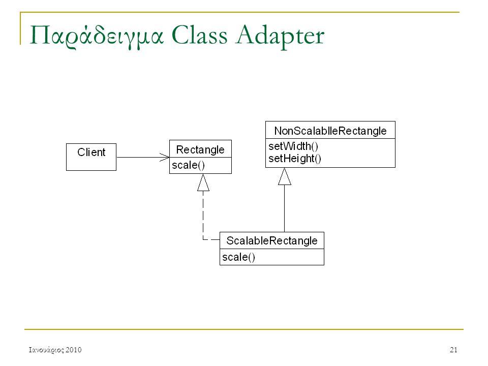 Ιανουάριος 201021 Παράδειγμα Class Adapter
