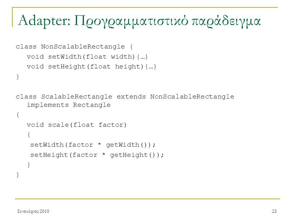 Ιανουάριος 201023 Adapter: Προγραμματιστικό παράδειγμα class NonScalableRectangle { void setWidth(float width){…} void setHeight(float height){…} } class ScalableRectangle extends NonScalableRectangle implements Rectangle { void scale(float factor) { setWidth(factor * getWidth()); setHeight(factor * getHeight()); }