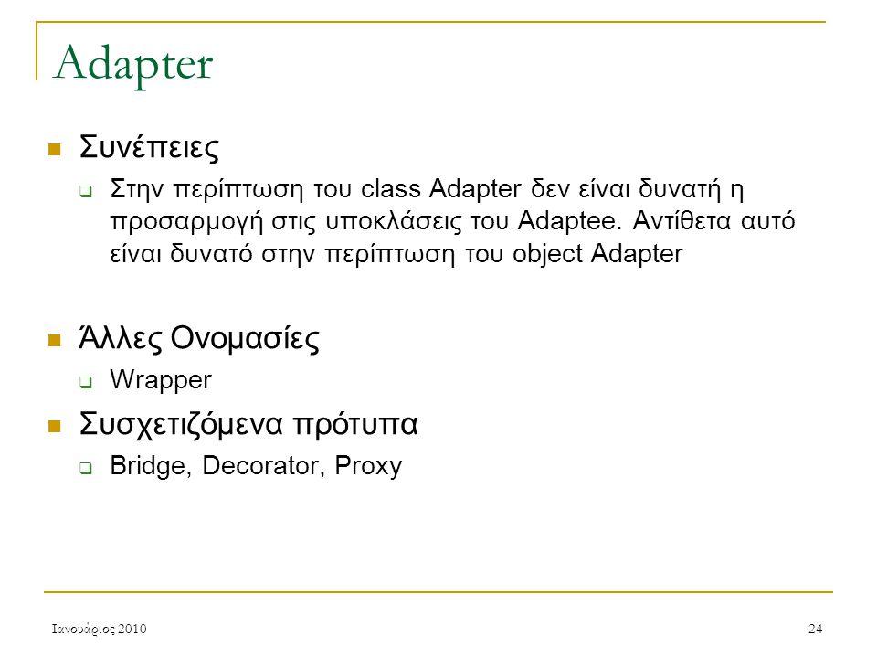 Ιανουάριος 201024 Adapter Συνέπειες  Στην περίπτωση του class Adapter δεν είναι δυνατή η προσαρμογή στις υποκλάσεις του Adaptee.