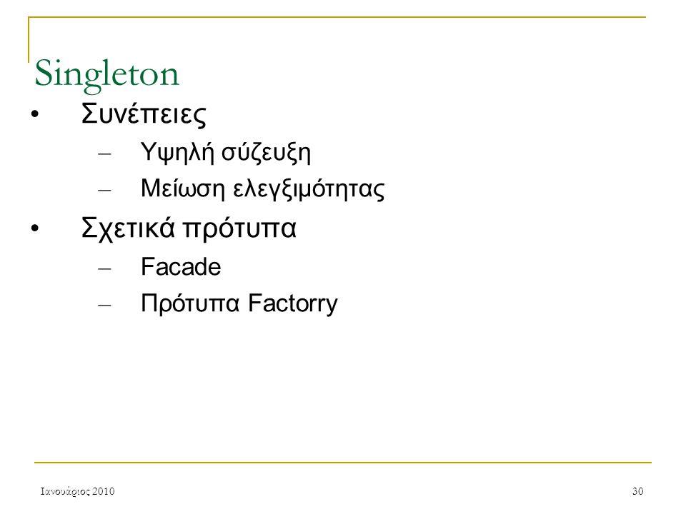 Ιανουάριος 201030 Singleton Συνέπειες – Υψηλή σύζευξη – Μείωση ελεγξιμότητας Σχετικά πρότυπα – Facade – Πρότυπα Factorry
