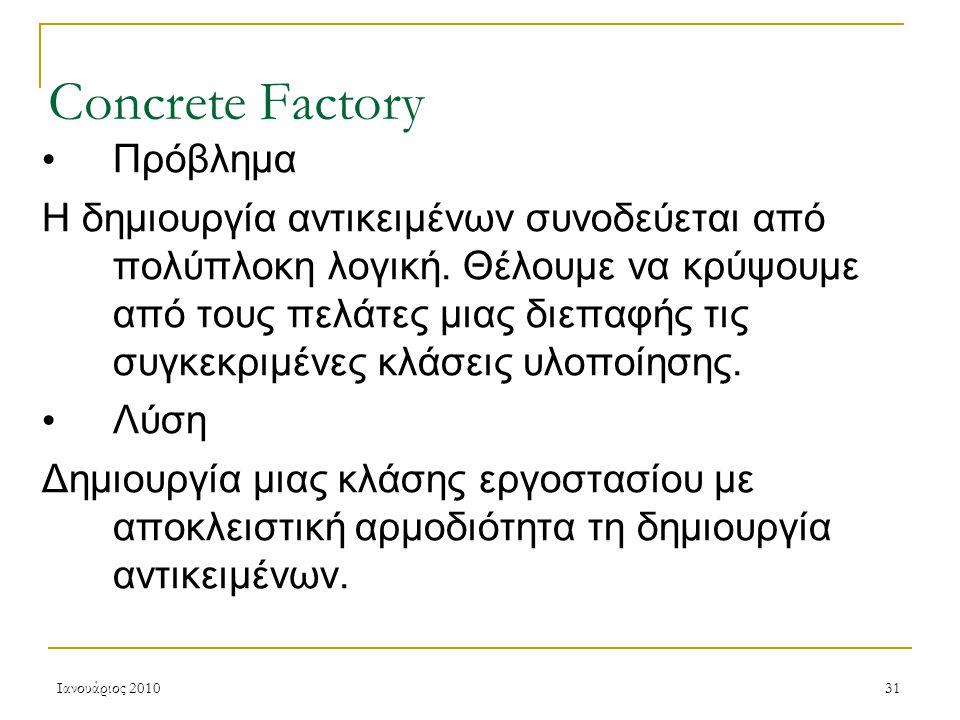 Ιανουάριος 201031 Concrete Factory Πρόβλημα Η δημιουργία αντικειμένων συνοδεύεται από πολύπλοκη λογική.