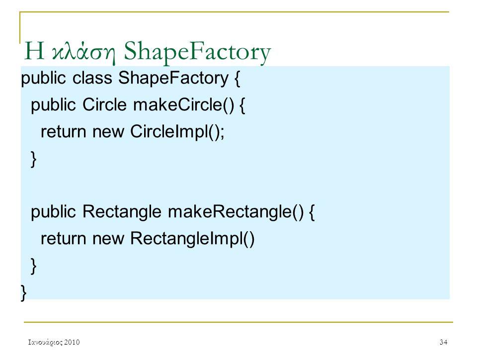 Ιανουάριος 201034 H κλάση ShapeFactory public class ShapeFactory { public Circle makeCircle() { return new CircleImpl(); } public Rectangle makeRectangle() { return new RectangleImpl() }