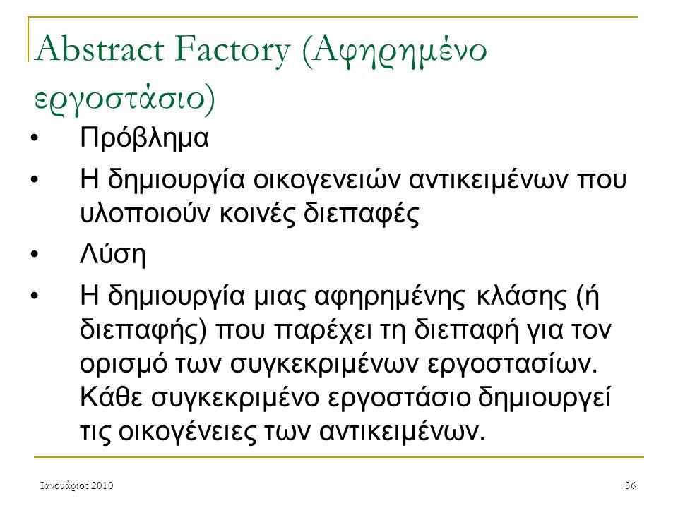 Ιανουάριος 201036 Abstract Factory (Αφηρημένο εργοστάσιο) Πρόβλημα Η δημιουργία οικογενειών αντικειμένων που υλοποιούν κοινές διεπαφές Λύση Η δημιουργία μιας αφηρημένης κλάσης (ή διεπαφής) που παρέχει τη διεπαφή για τον ορισμό των συγκεκριμένων εργοστασίων.