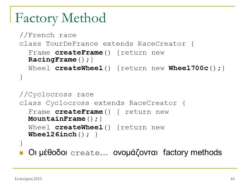 Ιανουάριος 201044 Factory Method //French race class TourDeFrance extends RaceCreator { Frame createFrame() {return new RacingFrame();} Wheel createWheel() {return new Wheel700c();} } //Cyclocross race class Cyclocross extends RaceCreator { Frame createFrame() { return new MountainFrame();} Wheel createWheel() {return new Wheel26inch(); } } Οι μέθοδοι create … ονομάζονται factory methods