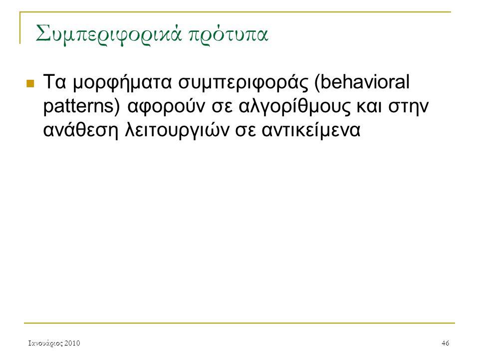Ιανουάριος 201046 Συμπεριφορικά πρότυπα Τα μορφήματα συμπεριφοράς (behavioral patterns) αφορούν σε αλγορίθμους και στην ανάθεση λειτουργιών σε αντικείμενα