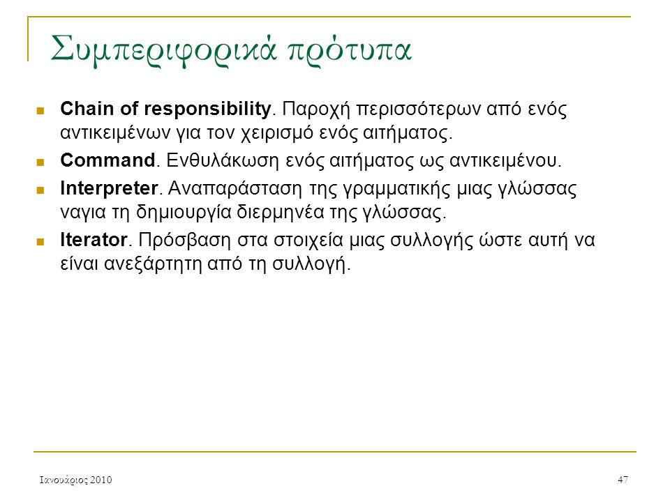 Ιανουάριος 201047 Συμπεριφορικά πρότυπα Chain of responsibility.