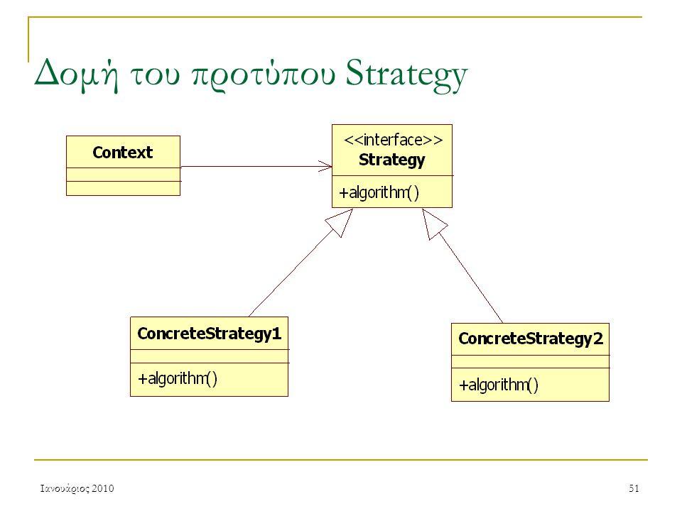 Ιανουάριος 201051 Δομή του προτύπου Strategy