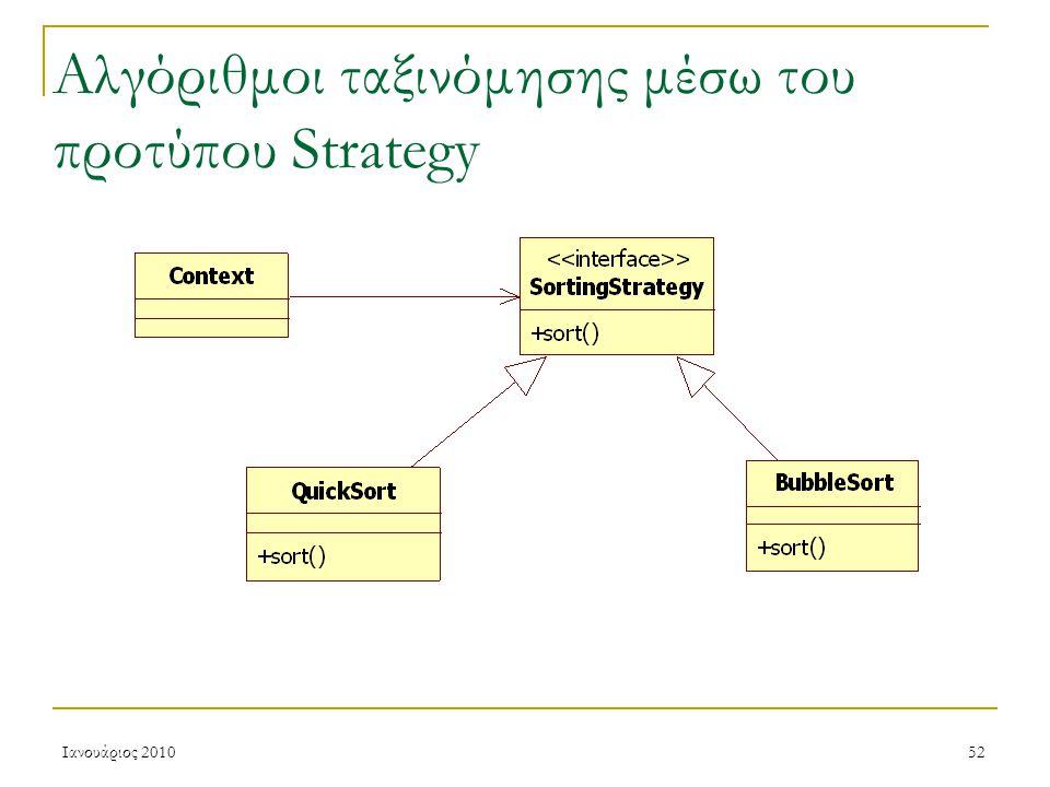 Ιανουάριος 201052 Αλγόριθμοι ταξινόμησης μέσω του προτύπου Strategy