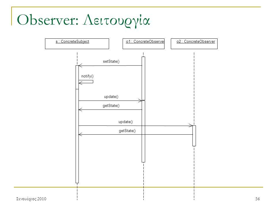 Ιανουάριος 201056 Observer: Λειτουργία s : ConcreteSubjecto1 : ConcreteObservero2 : ConcreteObserver setState() notify() update() getState() update() getState()