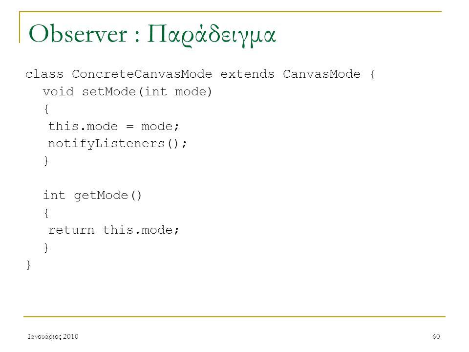Ιανουάριος 201060 Observer : Παράδειγμα class ConcreteCanvasMode extends CanvasMode { void setMode(int mode) { this.mode = mode; notifyListeners(); } int getMode() { return this.mode; }