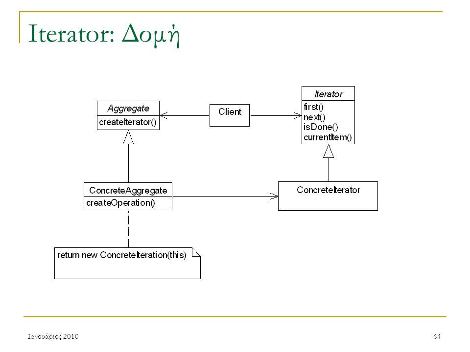Ιανουάριος 201064 Iterator: Δομή