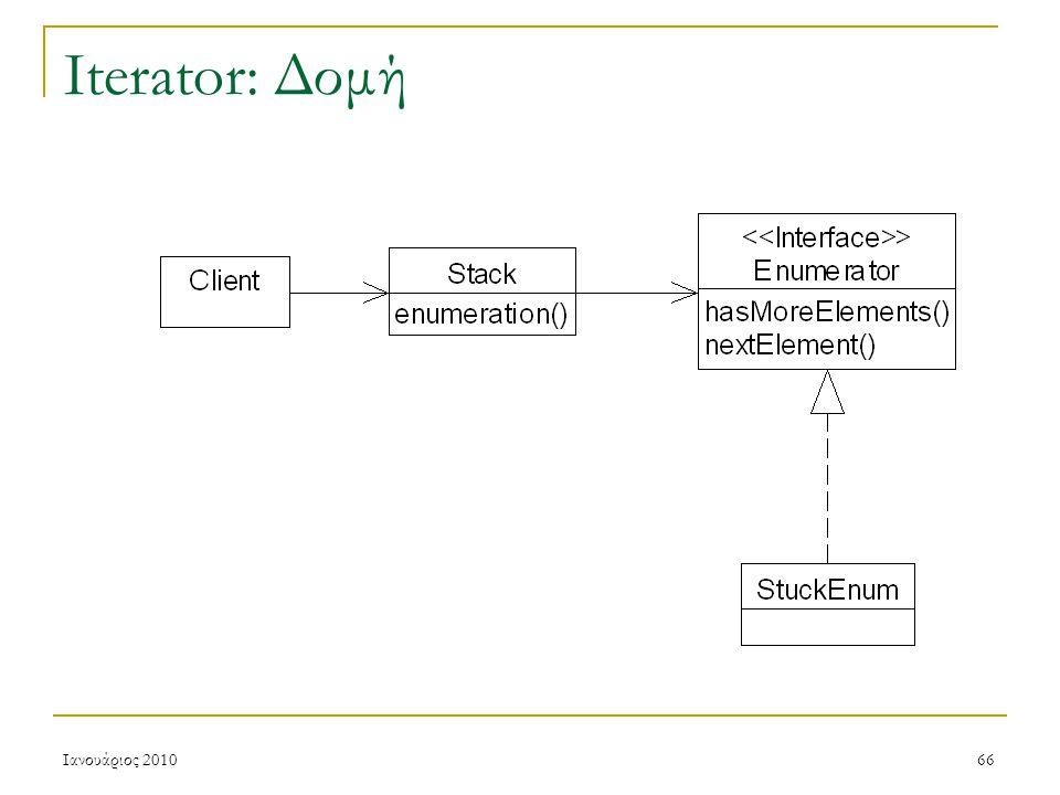 Ιανουάριος 201066 Iterator: Δομή