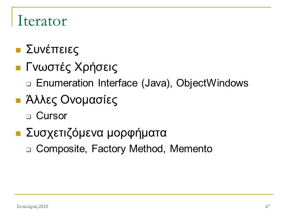 Ιανουάριος 201067 Iterator Συνέπειες Γνωστές Χρήσεις  Enumeration Interface (Java), ObjectWindows Άλλες Ονομασίες  Cursor Συσχετιζόμενα μορφήματα  Composite, Factory Method, Memento