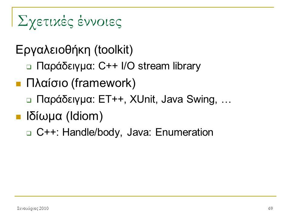 Ιανουάριος 201069 Σχετικές έννοιες Εργαλειοθήκη (toolkit)  Παράδειγμα: C++ I/O stream library Πλαίσιο (framework)  Παράδειγμα: ΕΤ++, XUnit, Java Swing, … Ιδίωμα (Idiom)  C++: Handle/body, Java: Enumeration