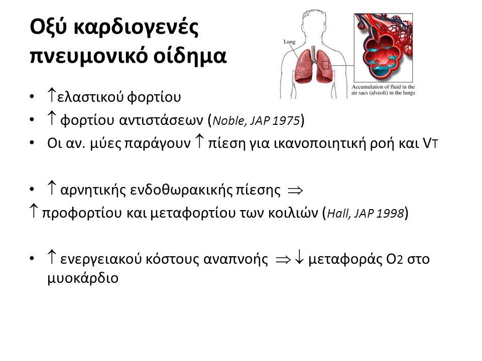 Οξύ καρδιογενές πνευμονικό οίδημα  ελαστικού φορτίου  φορτίου αντιστάσεων ( Noble, JAP 1975 ) Οι αν. μύες παράγουν  πίεση για ικανοποιητική ροή και