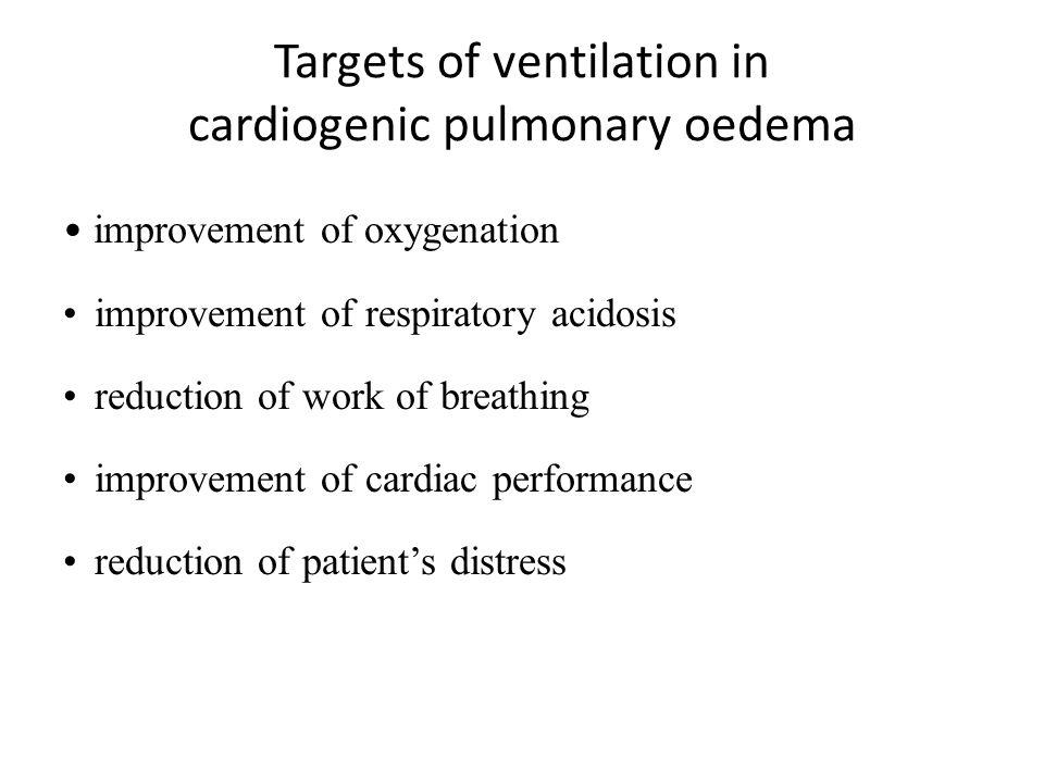Πνευμονικό οίδημα και NIV To οξύ πνευμονικό οίδημα αποτελεί προνομιακό πεδίο εφαρμογής του ΝΙV Τόσο η CPAP όσο και ο NIPPV μειώνουν στον ίδιο βαθμό την ανάγκη για διασωλήνωση και βελτιώνουν τη δύσπνοια και τις φυσιολογικές παραμέτρους Ο ΝΙV δεν φαίνεται να επηρεάζει τη θνητότητα
