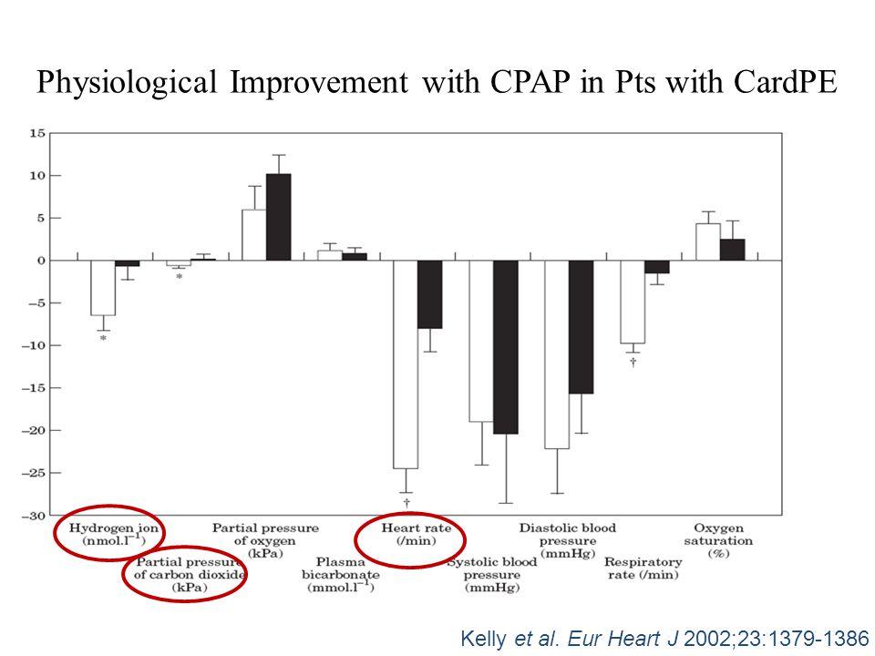 CPOE3:CPAP vs NIPPV CPAPNIPPVOR95% CIP Value 7-Day Mortality 9.6%9.4%0.970.59 to 1.610.912 7-Day Mortality/ Intubation 11.7%11.1%0.940.59 to 1.510.806 30-Day Mortality 15.4% 0.990.65 to 1.510.976 Gray et al NEJM 2008; 359:142-51