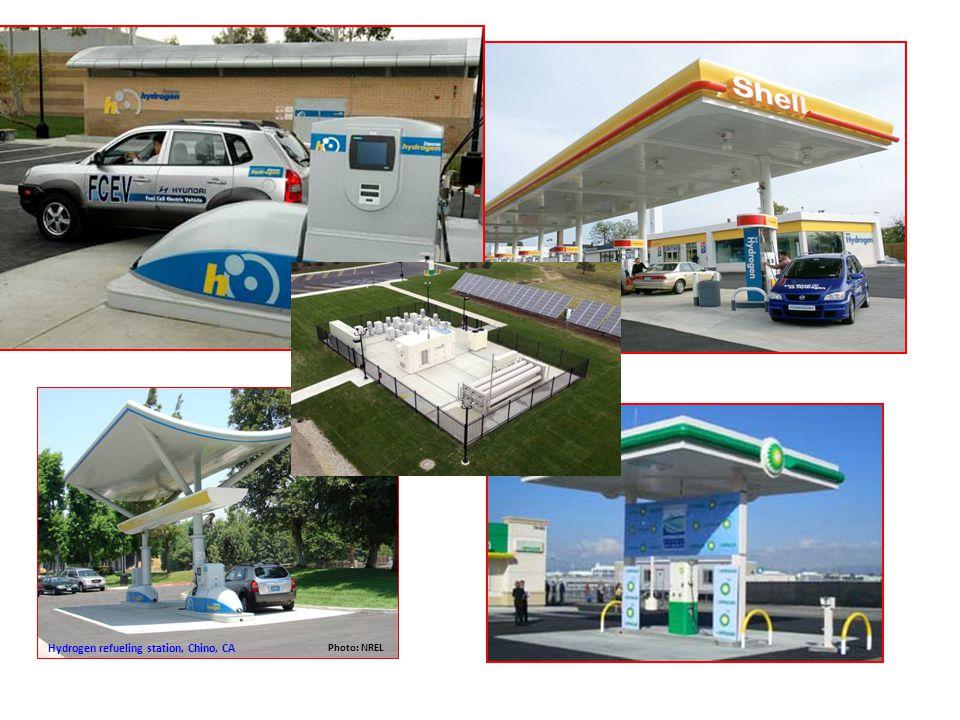 Photo: NREL Hydrogen refueling station, Chino, CA