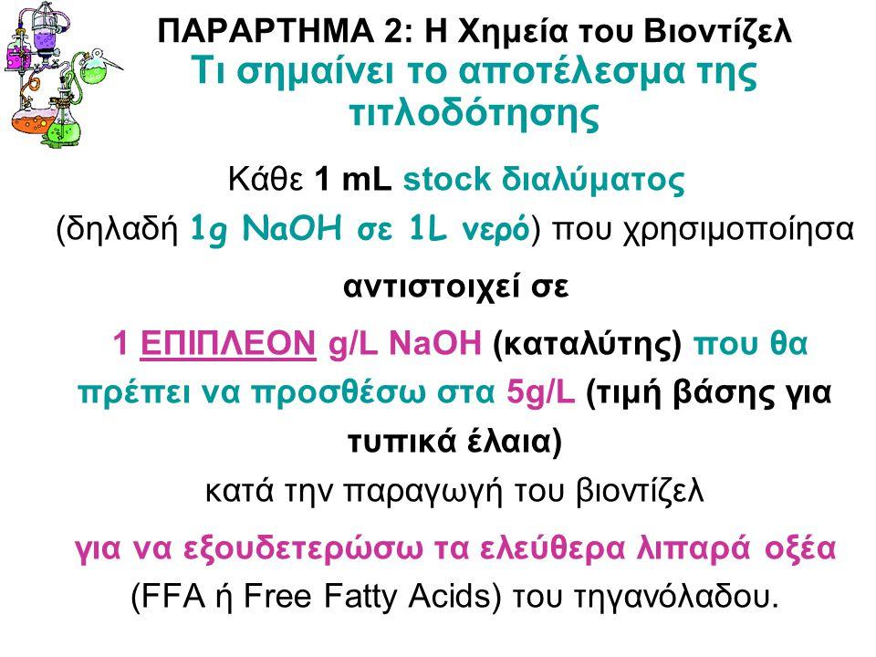 ΠΑΡΑΡΤΗΜΑ 2: Η Χημεία του Βιοντίζελ Τι σημαίνει το αποτέλεσμα της τιτλοδότησης Κάθε 1 mL stock διαλύματος (δηλαδή 1g NaOH σε 1L νερό ) που χρησιμοποίησα αντιστοιχεί σε 1 ΕΠΙΠΛΕΟΝ g/L NaOH (καταλύτης) που θα πρέπει να προσθέσω στα 5g/L (τιμή βάσης για τυπικά έλαια) κατά την παραγωγή του βιοντίζελ για να εξουδετερώσω τα ελεύθερα λιπαρά οξέα (FFA ή Free Fatty Acids) του τηγανόλαδου.