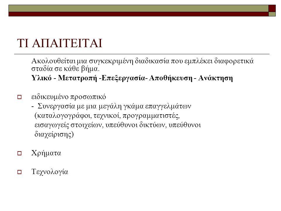 ΣΧΕΤΙΚΑ ΘΕΜΑΤΑ ΚΑΙ ΠΡΟΣΠΑΘΕΙΕΣ Διεθνώς και στην Ελλάδα  Βιβλιοθήκη του Κογκρέσου.