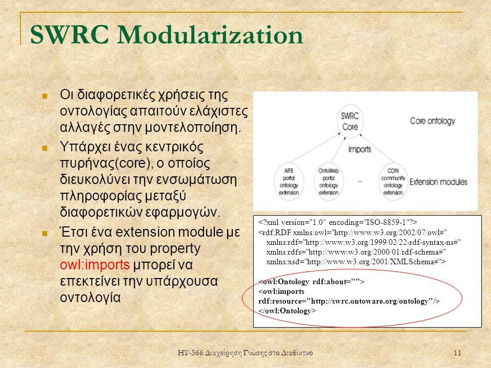 ΗΥ-566 Διαχείρηση Γνώσης στο Διαδίκτυο 11 SWRC Modularization Οι διαφορετικές χρήσεις της οντολογίας απαιτούν ελάχιστες αλλαγές στην μοντελοποίηση.
