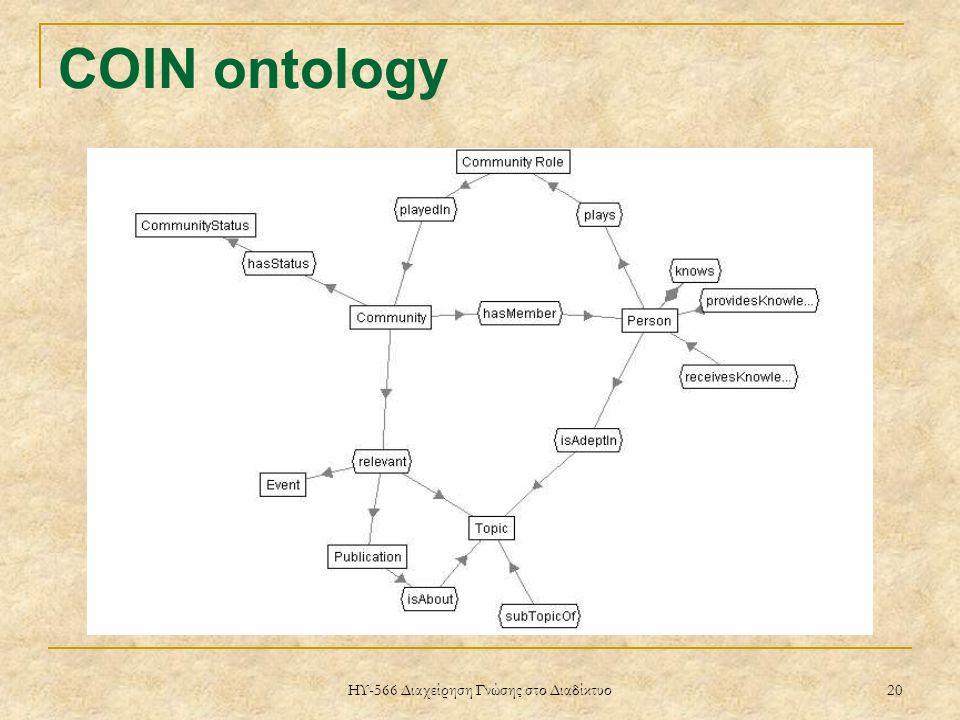 ΗΥ-566 Διαχείρηση Γνώσης στο Διαδίκτυο 20 COIN ontology