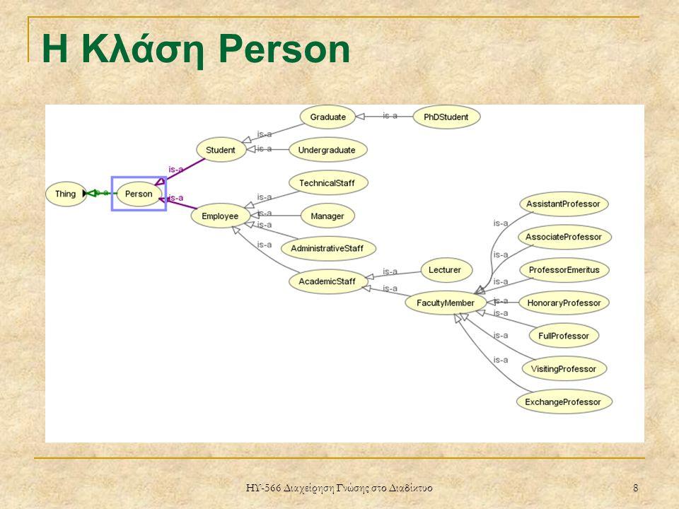 ΗΥ-566 Διαχείρηση Γνώσης στο Διαδίκτυο 8 H Κλάση Person