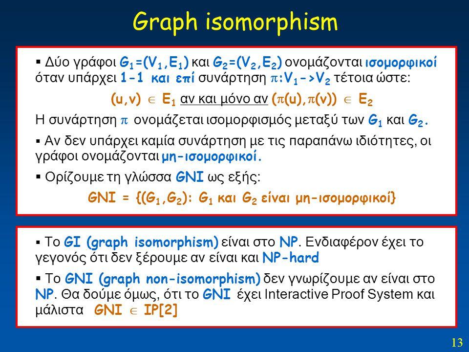 13 Graph isomorphism  Δύο γράφοι G 1 =(V 1,E 1 ) και G 2 =(V 2,E 2 ) ονομάζονται ισομορφικοί όταν υπάρχει 1-1 και επί συνάρτηση  :V 1 ->V 2 τέτοια ώ
