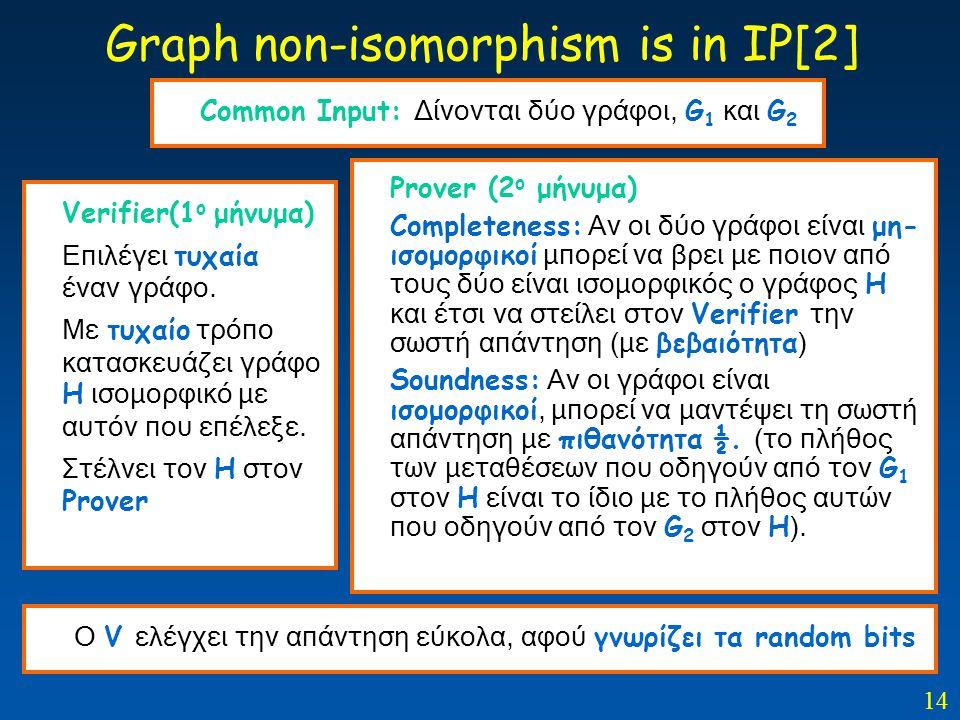 14 Graph non-isomorphism is in IP[2] Common Input: Δίνονται δύο γράφοι, G 1 και G 2 Verifier(1 o μήνυμα) Επιλέγει τυχαία έναν γράφο. Με τυχαίο τρόπο κ