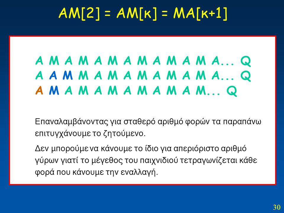 30 ΑΜ[2] = ΑΜ[κ] = ΜΑ[κ+1] Α Μ Α Μ Α Μ Α Μ Α Μ Α Μ Α... Q Α Α Μ Μ Α Μ Α Μ Α Μ Α Μ Α... Q Α Μ Α Μ Α Μ Α Μ Α Μ Α Μ... Q Επαναλαμβάνοντας για σταθερό αρι