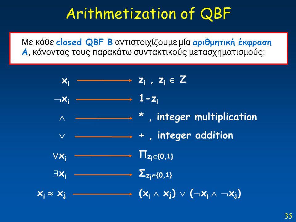 35 Arithmetization of QBF Με κάθε closed QBF Β αντιστοιχίζουμε μία αριθμητική έκφραση Α, κάνοντας τους παρακάτω συντακτικούς μετασχηματισμούς: xixi 