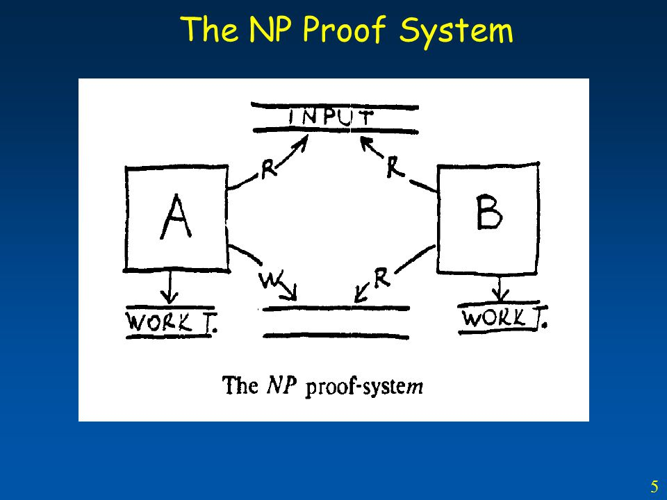 5 The NP Proof System