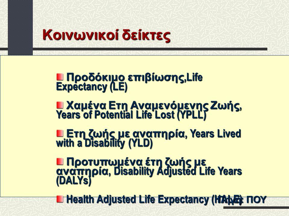 Προδόκιμο επιβίωσης,Life Expectancy (LE) Προδόκιμο επιβίωσης,Life Expectancy (LE) Χαμένα Ετη Αναμενόμενης Ζωής, Years of Potential Life Lost (YPLL) Χα